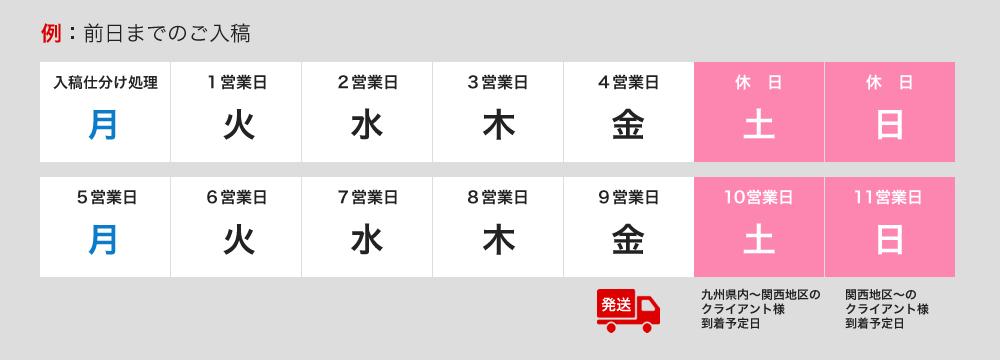 例:前日までのご入稿 9営業日に発送 10営業日に九州県内〜関西地区のクライアント様到着予定 11営業日に関西地区〜のクライアント様到着予定日