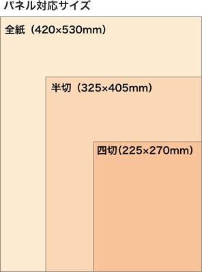 canvas_size