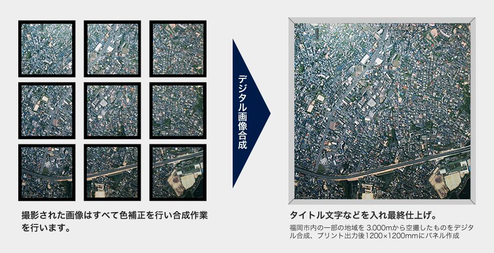 撮影された画像はすべて色補正を行い合成作業を行います。→デジタル画像合成→タイトル文字などを入れ最終仕上げ。