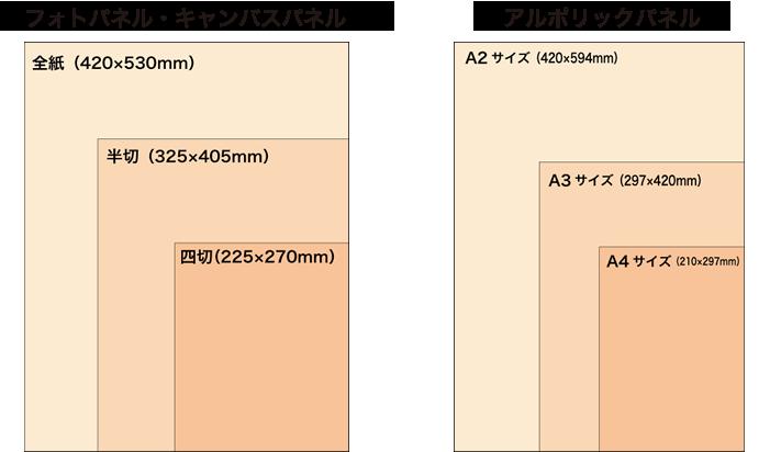 パネル対応サイズ